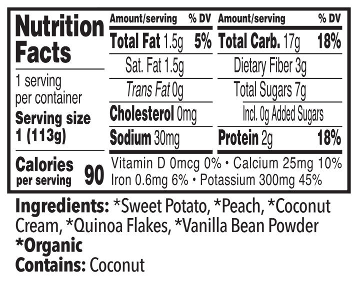 Nutrition table